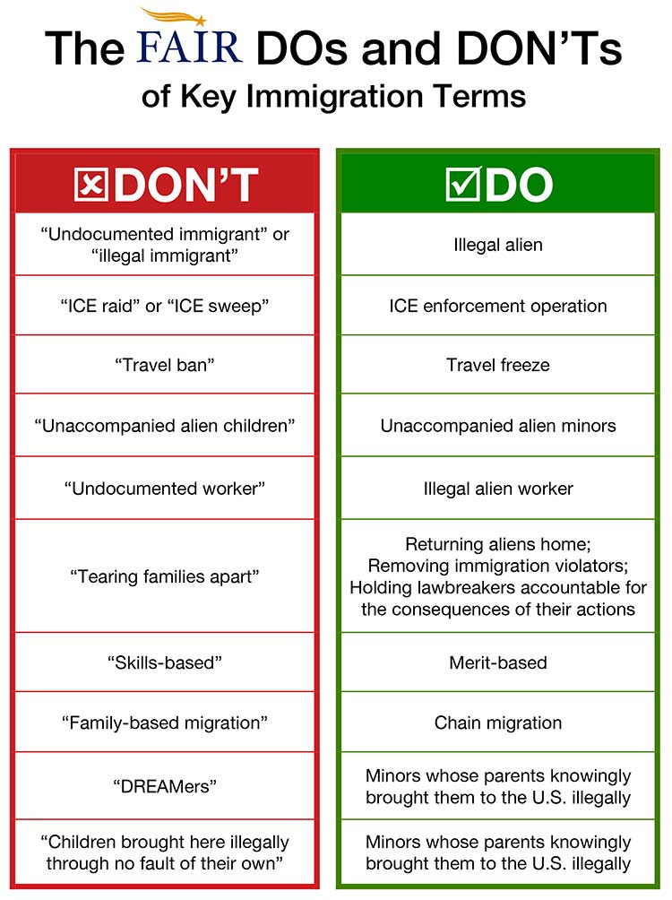 Glossary Terms Definitions: Glossary Of Immigration Terms