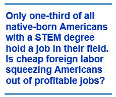 Only one-third of all native-born Americans with a STEM degree hold a job in their field. Is cheap foreign labor squeezing Americans out of profitable jobs?